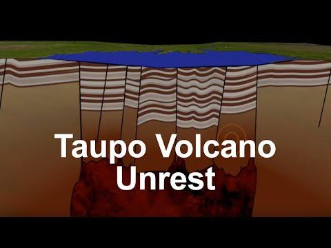 Taupo Volcano Unrest