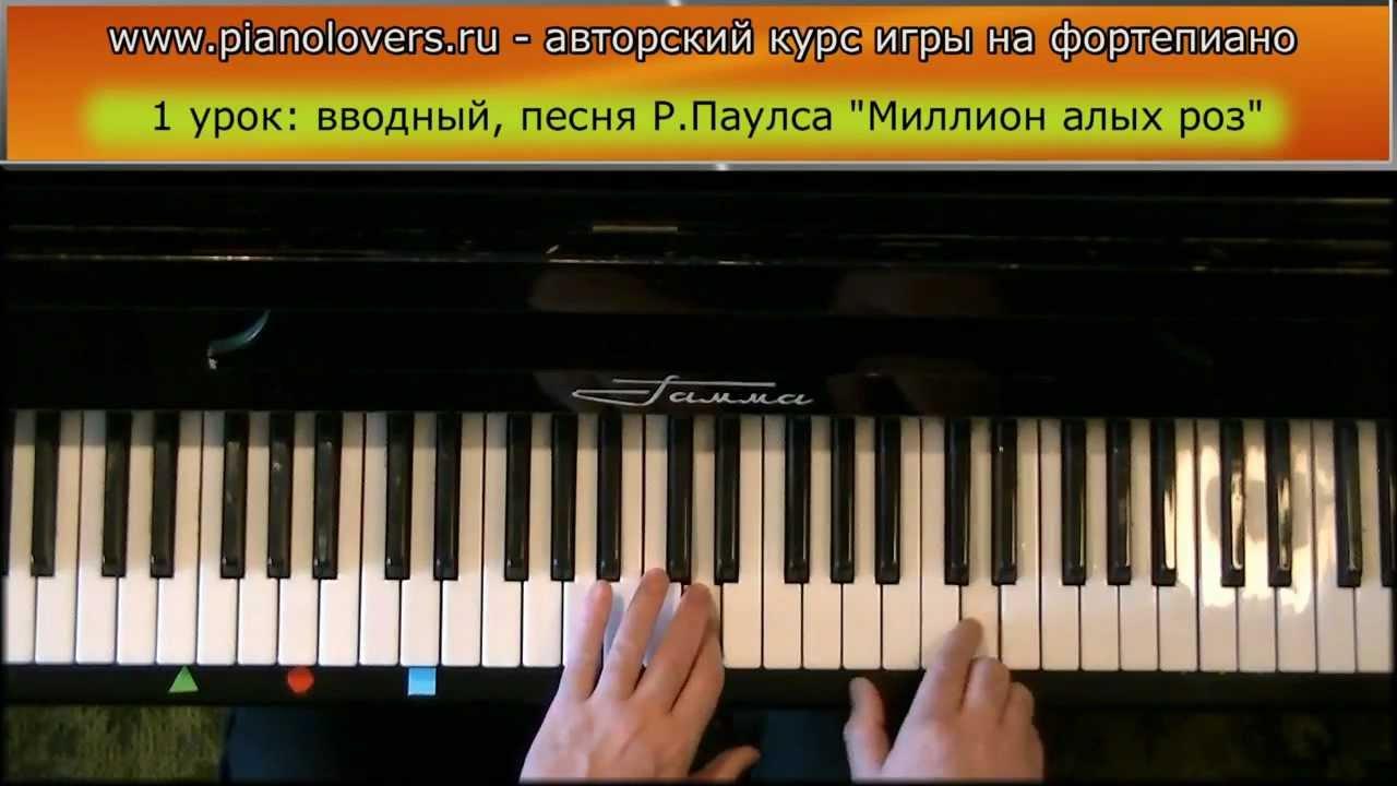 курс фортепиано для начинающих