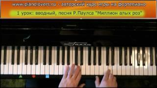 Download Урок 1. Курс фортепиано для начинающих Mp3 and Videos
