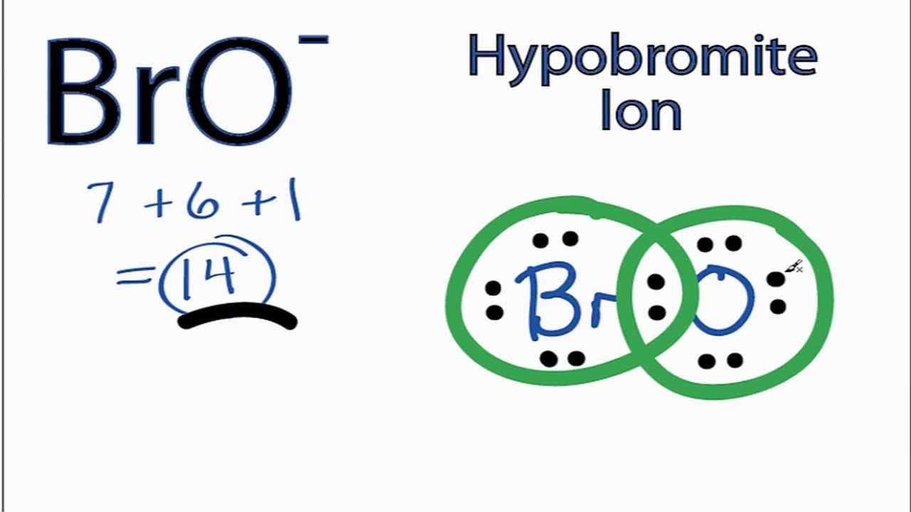 hight resolution of se dot diagram