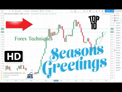 Scalping Forex & Swinging Forex Techniques