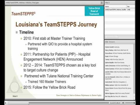 How to Introduce TeamSTEPPS in Small and Rural Hospitals: The Yellow Brick Road of Teamwork