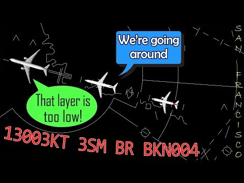 Numerous and Consecutive Go Arounds at San Francisco | THICK FOG