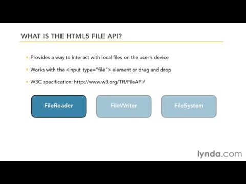 what is HTML5 API