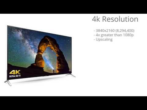 Sony XBR75X910C 75-Inch 4K Ultra HD TV Review