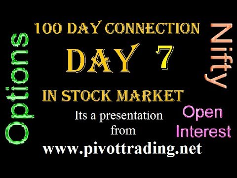 Option trading using open interest