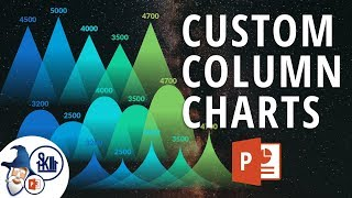 How to Create Custom Column Charts in PowerPoint