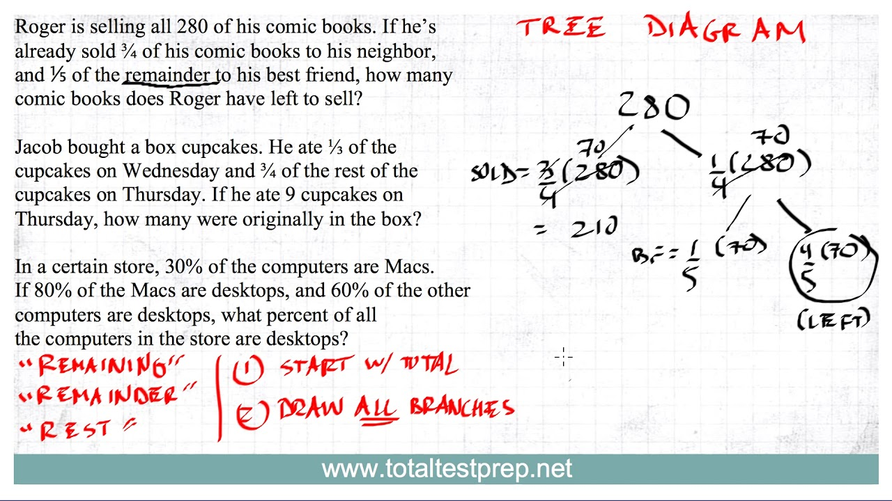 Word Problems Tree Diagrams Youtube