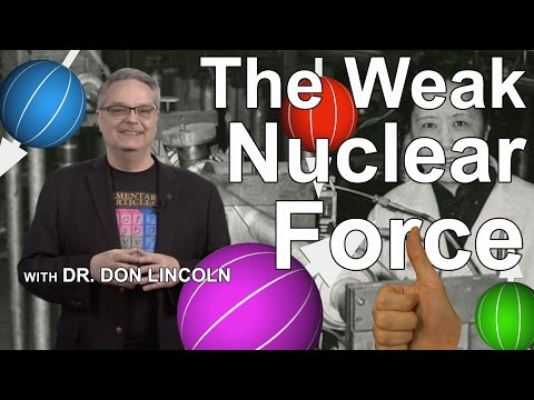 The Weak Nuclear Force: Through the looking glass