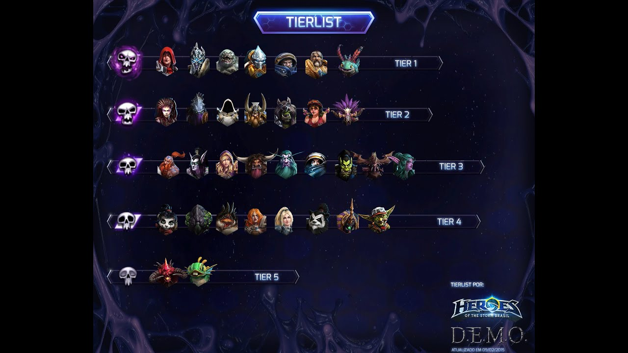 hots top tier