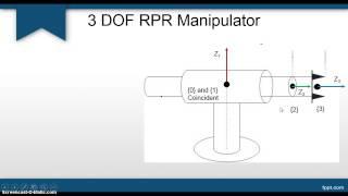Gambar cover L4 DH Parameter RPR part1