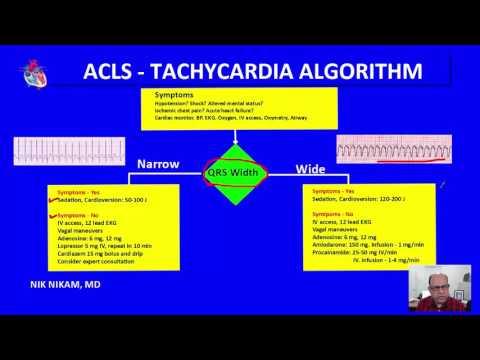 ACLS Tachycardia algorithm by NIK NIKAM MD