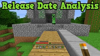 Minecraft Xbox 360 / PS3 TU30 Release Date Analysis