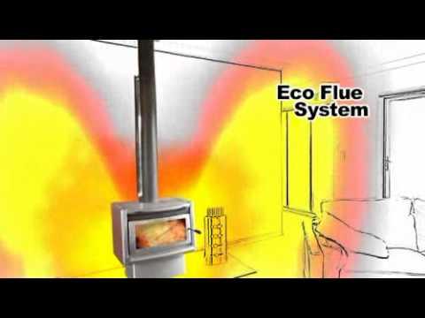 Eco Flue Systems. Metro fires. Lileys Heat Centre. Karamu Rd Hastings, New Zealand.