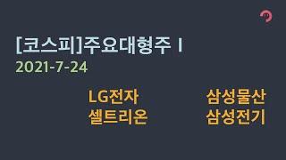 172 LG전자, 삼성물산, 셀트리온, 삼성전기(#LG…