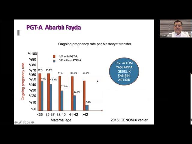 PGD Güncel Durum, Moleküler Genetik, Webinar - 08 Ekim 2020
