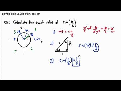 Trigonometry - Solving Exact Values Of Sin, Cos, Tan - (Ib Math
