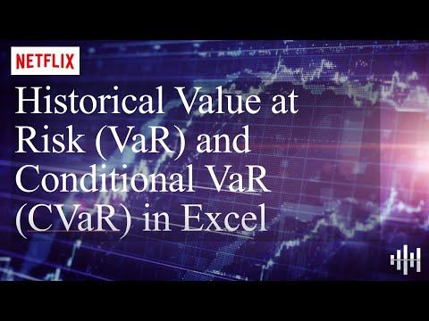 Historical Value-at-Risk (VaR) And Conditional VaR (CVaR) In Excel
