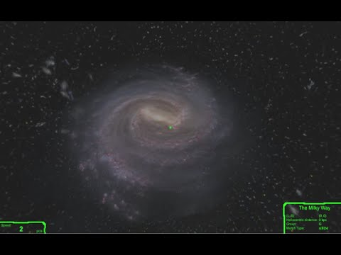 Unity3D - Dwarf galaxies and real galactic coordinates