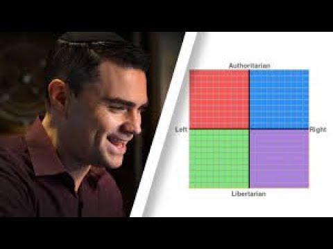 Reacting to Ben Shapiro Taking the Political Compass