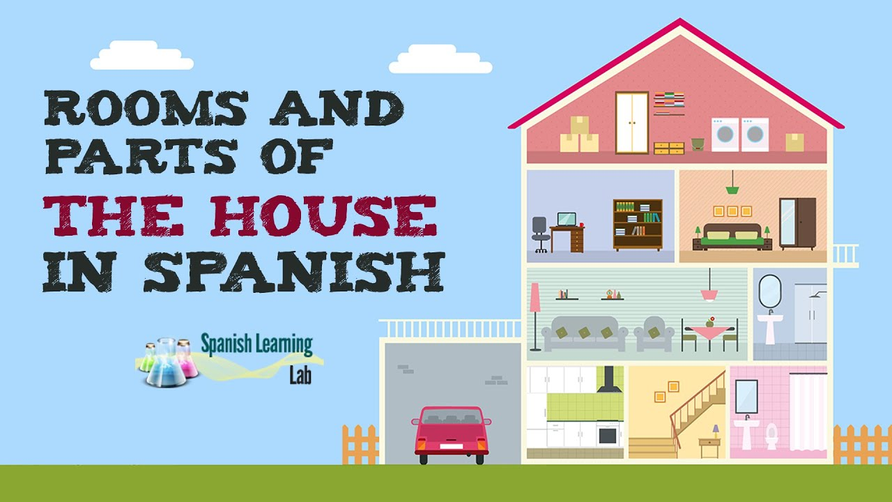 Rooms and Parts of The House in Spanish - SpanishLearningLab [ 720 x 1280 Pixel ]