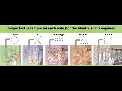 Blind and Visually Impaired Welcome EC Polymer Notes