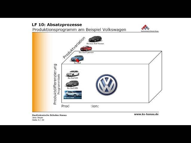 BWL - Marketing - Produktpolitik am Beispiel VW Golf