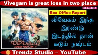 Vivegam is great loss in two Place, Where? do you know? | Tamil Cinema News