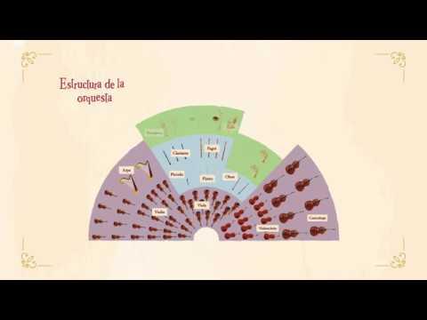 the-young-person's-guide-to-the-orchestra-(guía-orquestal-para-los-jóvenes),-de-benjamin-britten
