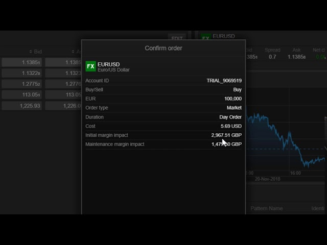 Placing a FX Trade From Watchlist in ELANA Global Trader
