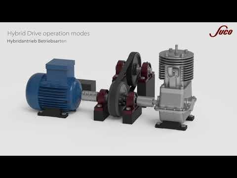 Kupplungen für Hybride Antriebslösungen