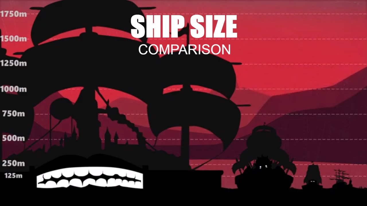 One Piece Ship Size Comparison - How Big Is Thousand Sunny?