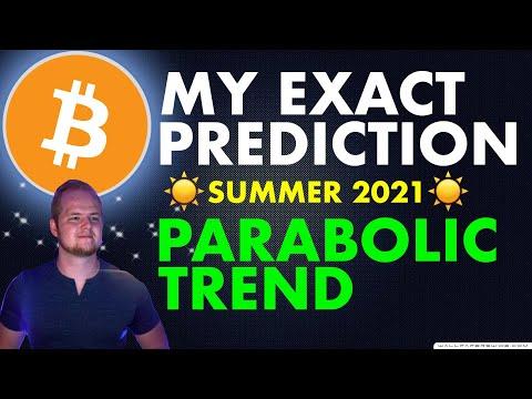 Summer 2021 TOP?!? MY EXACT #BITCOIN PREDICTION   EXPLAINED!!!