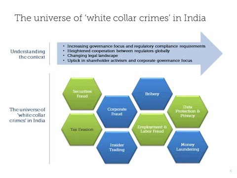 Meritas Capability Webinar - White Collar Crimes in Indo-U.S. context: Do's and Don'ts