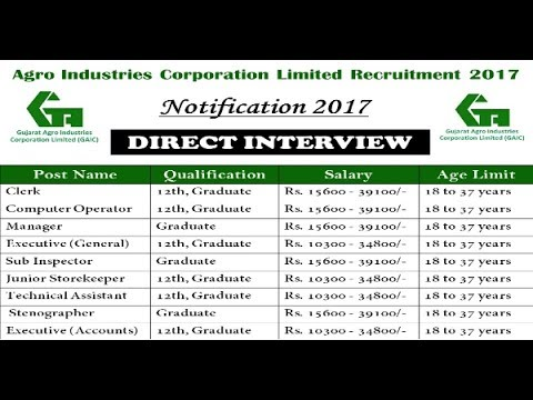 Agro Industries Corporation Limited Recruitment 2017  | Computer Operator job | Govt job