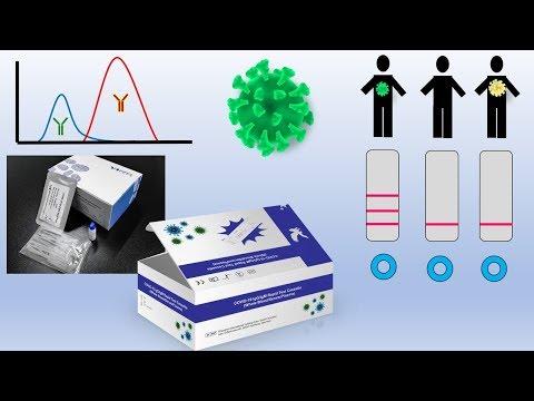 Pruebas rápidas para detección del SARS-CoV-2 | ¿Son realmente efectivas?