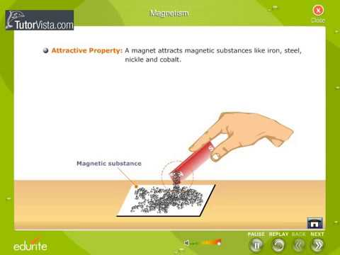 Properties Of a Magnet - YouTube