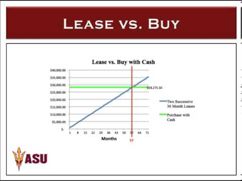 leasing vs buying a new car