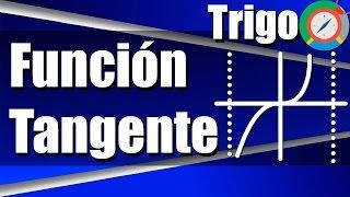 Función Trigonométrica Tangente - Ejercicios Resueltos