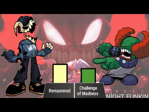 Tabi VS Tricky Power Levels
