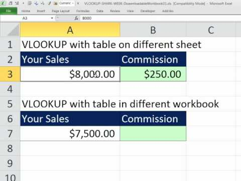 excel-vlookup-function---all-you-need-to-know
