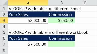 vlookup function beginner to advanced 26 examples how to use excel vlookup function