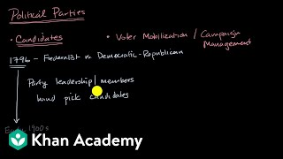 Evolution of political parties in picking candidates and voter mobilization