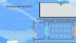рекуперация тепла.flv(рекуперация тепла., 2011-12-02T13:17:22.000Z)