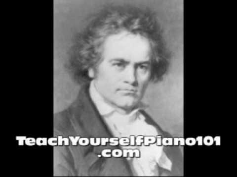 Ludwig von Beethoven  Bagatelle No25 in A minor Für Elise  Pianowmv