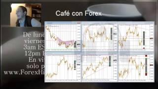 Forex con Café del 29 de Noviembre 2016