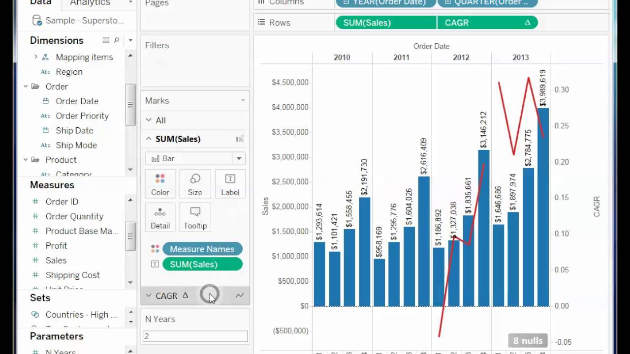 How to Calculate a Compounded Annual Growth Rate (CAGR) in Tableau