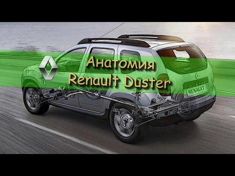 Renault Duster техническая часть
