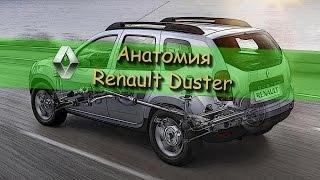 видео Техническое обслуживание на Рено Дастер