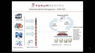 Single Sign-On (SAML IdP and SP)